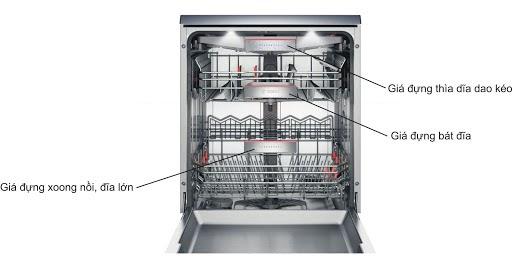 Thiết bị Bosch SMS68MI04E được thiết kế và trang bị những công nghệ nổi bật, tiên tiến nhất